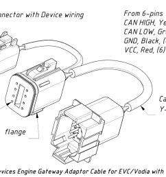 volvo pentum outdrive wiring diagram [ 1280 x 725 Pixel ]