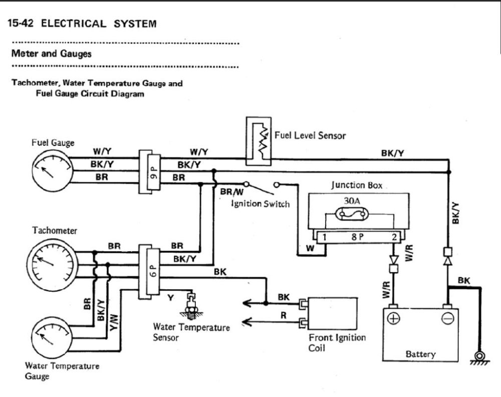 medium resolution of 2001 kawasaki vulcan 1500 wiring diagram free picture