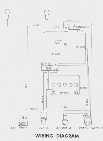 Wheel Horse 616z Wiring Diagram