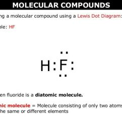 How To Make An Electron Dot Diagram Frog Brain Functions Which Represents H2