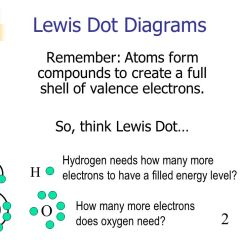 How To Lewis Dot Diagram Window Ac Psc Wiring Which Electron Represents H2
