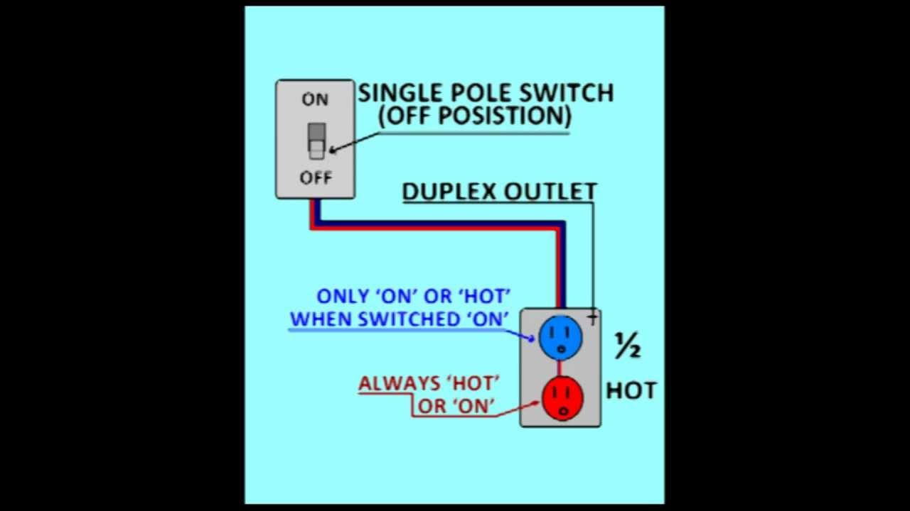 hight resolution of disposal switch wiring diagram
