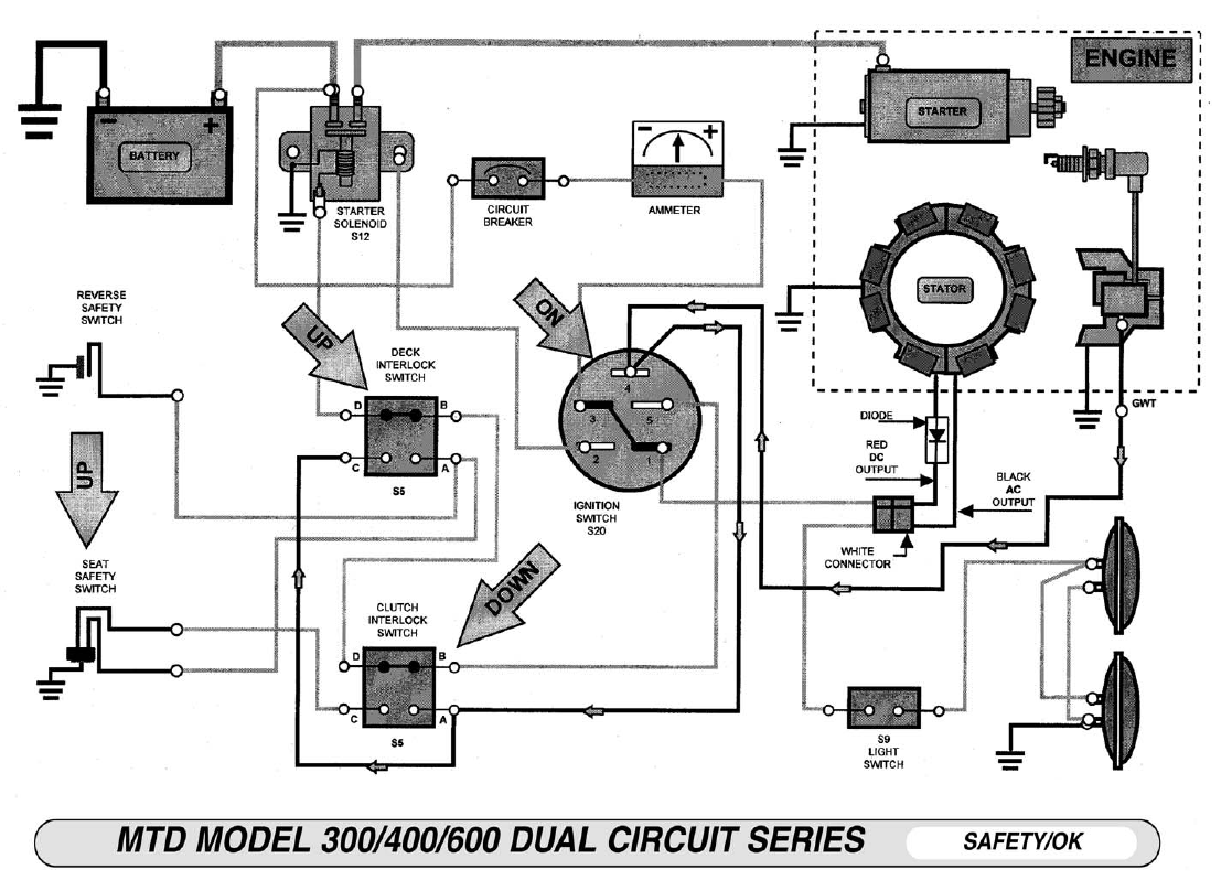 Wiring Diagram 16.5 Hp White Riding Mower