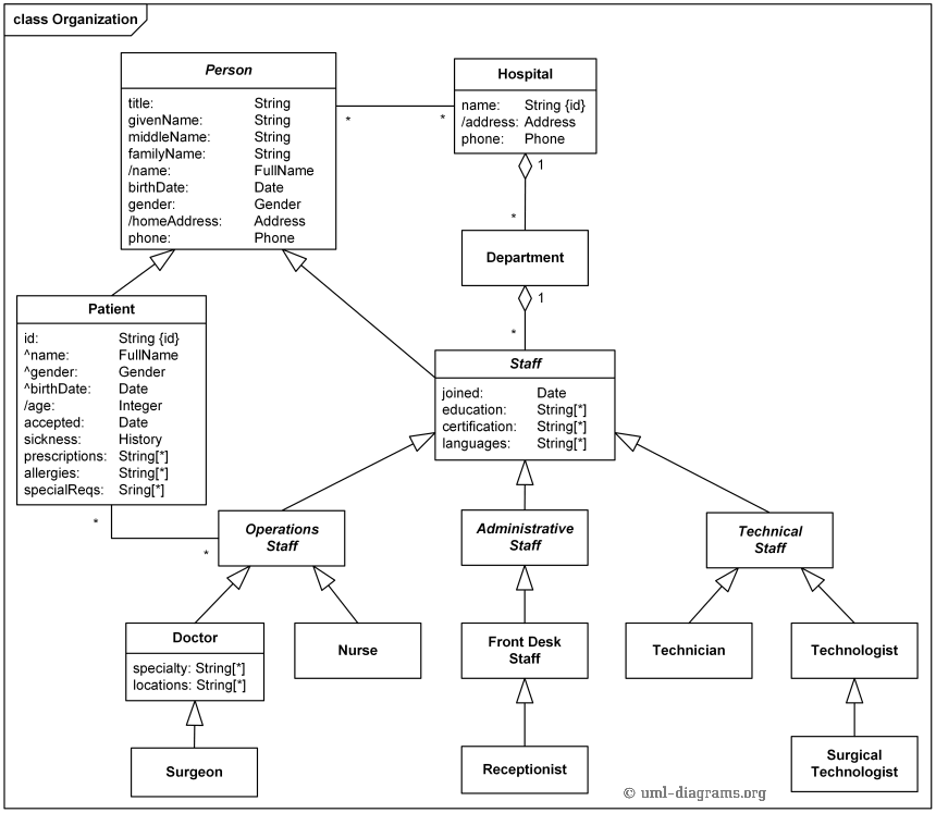 Wiring Diagram 1992 Olds Intrigue