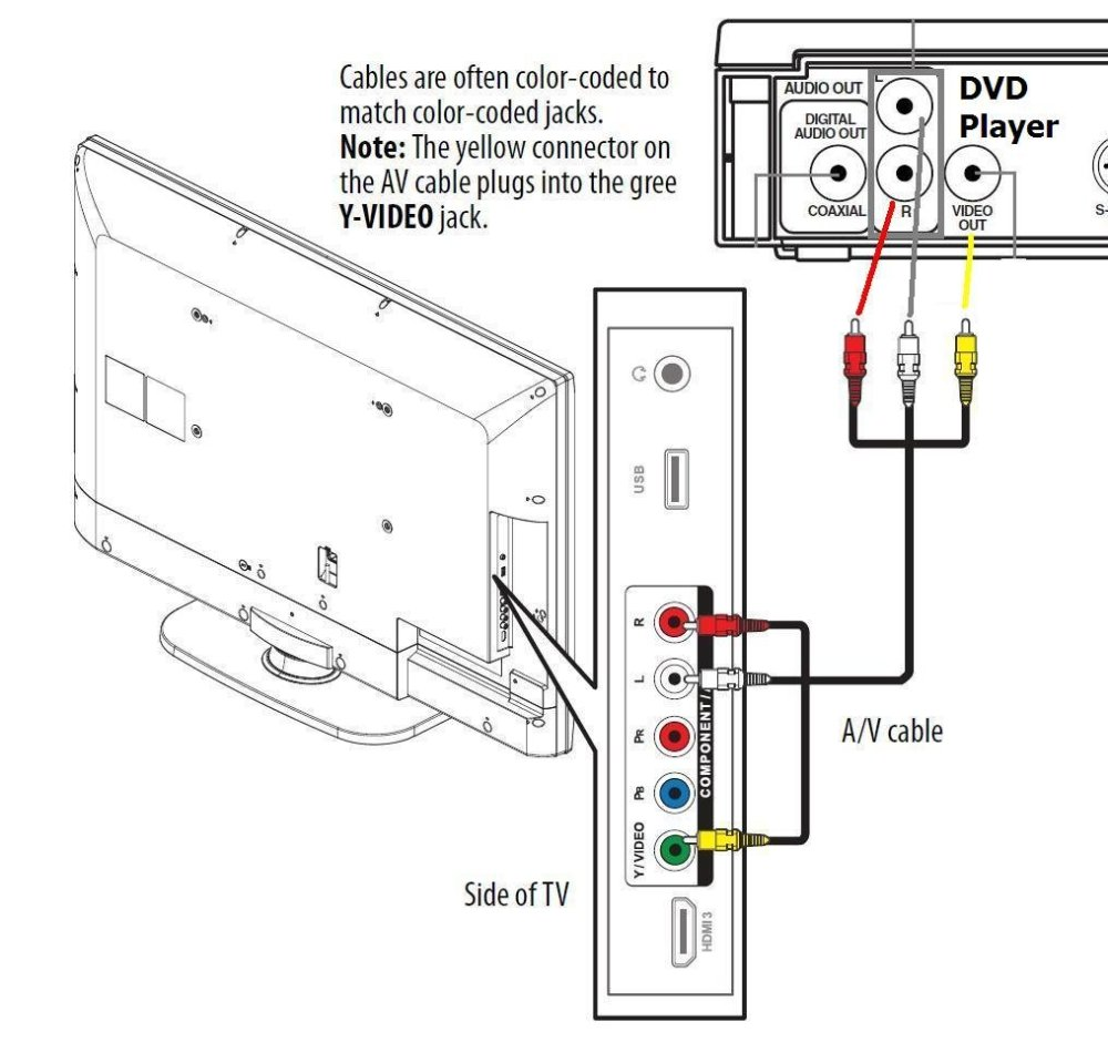 medium resolution of vizio wiring diagram
