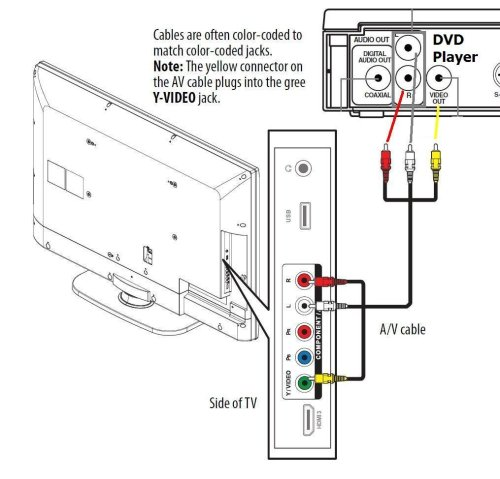 small resolution of vizio wiring diagram