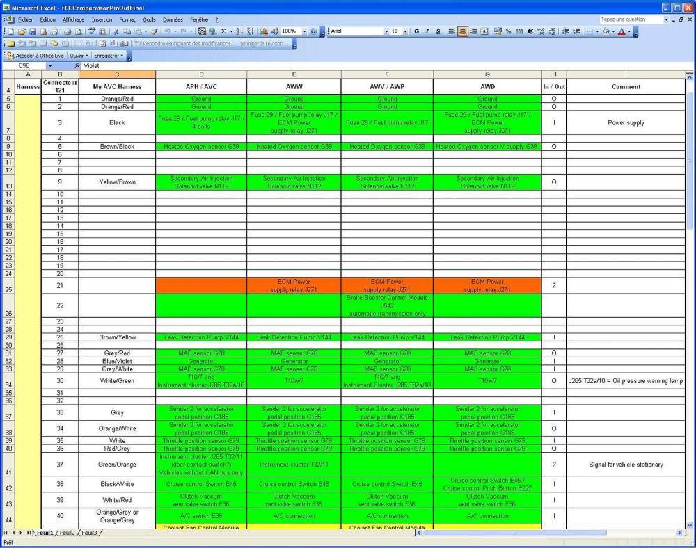 medium resolution of audi b5 s4 wiring diagram