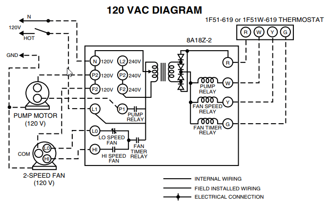 [DIAGRAM] 2000 Jeep Cherokee Body Control Module Wiring