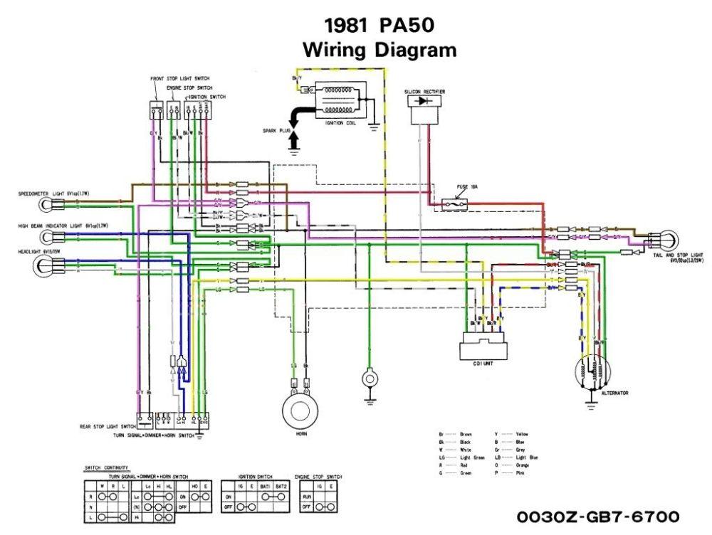 medium resolution of 1981 honda xl125 wiring diagram