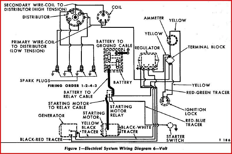 Wiring Diagram For 6v Tractor Voltage Regulator Positive Ground Solenoid Start