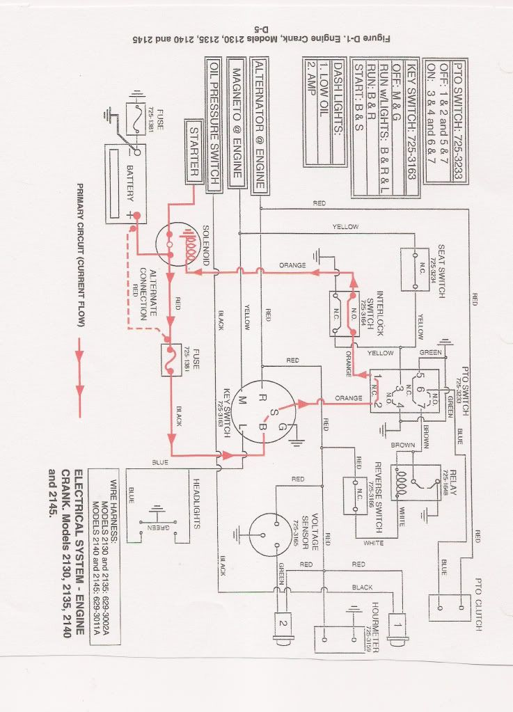 Wiring Diagram For A Cub Cadet 2140