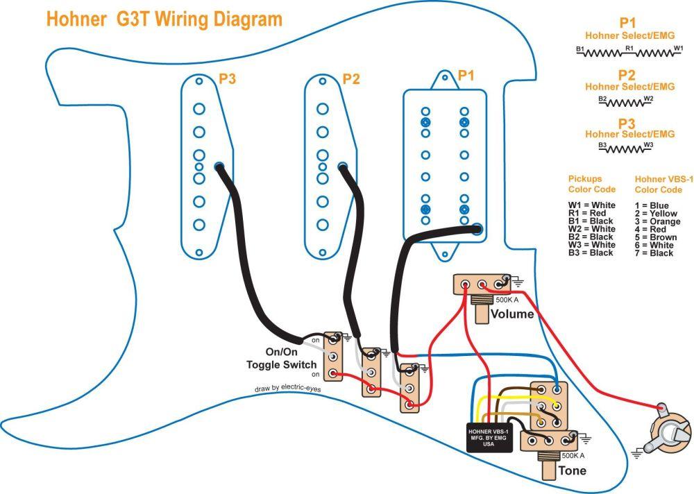 medium resolution of 3 single coil guitar pickup wiring diagram