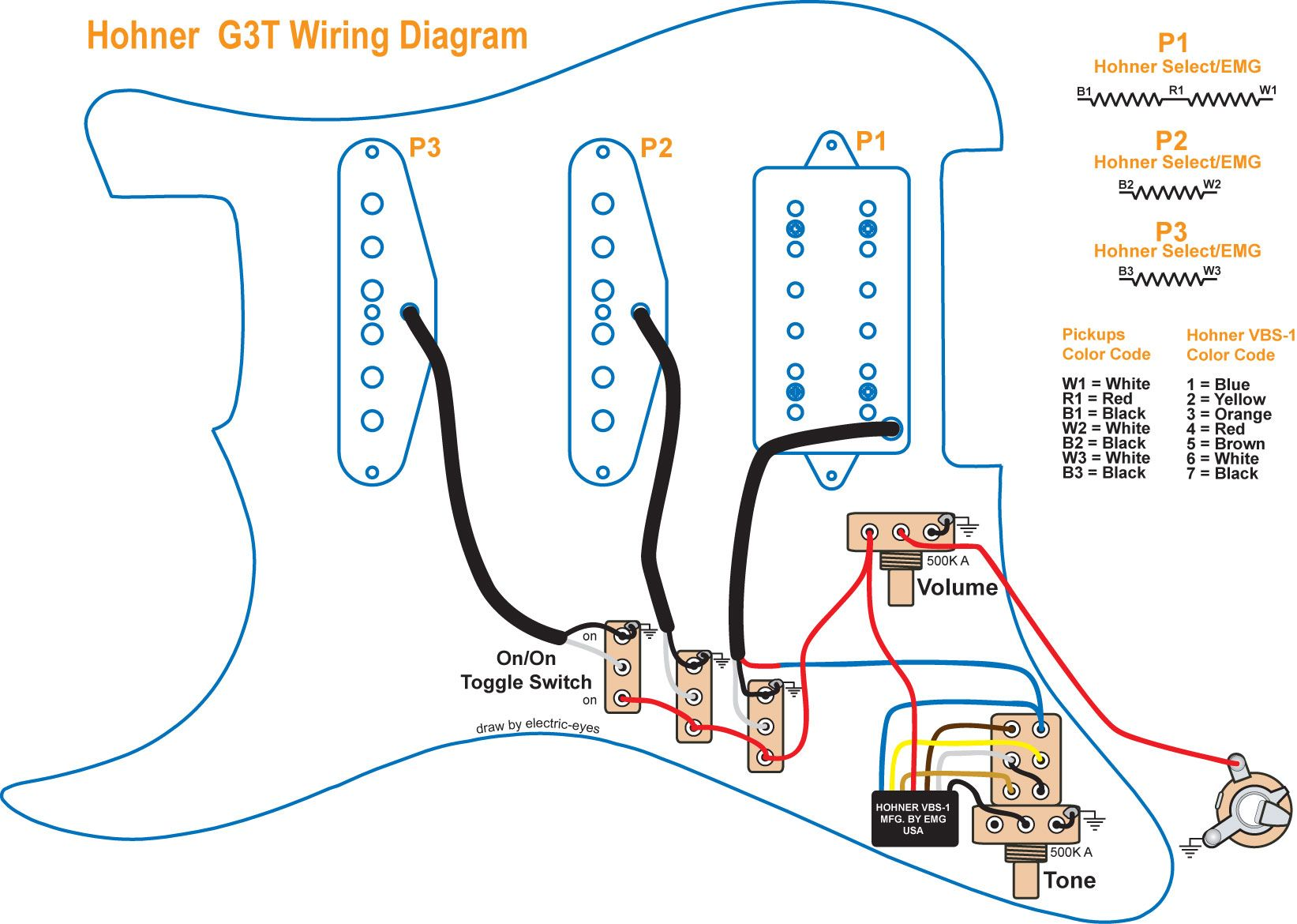 hight resolution of 3 single coil guitar pickup wiring diagram