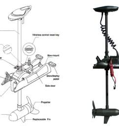 wiring diagram for a minn kota trolling motor on minn kota autopilot wiring diagram  [ 1900 x 1258 Pixel ]