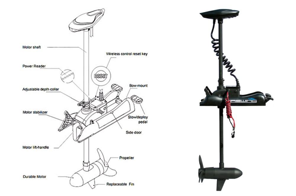 medium resolution of  wiring diagram for a minn kota trolling motor on minn kota autopilot wiring diagram