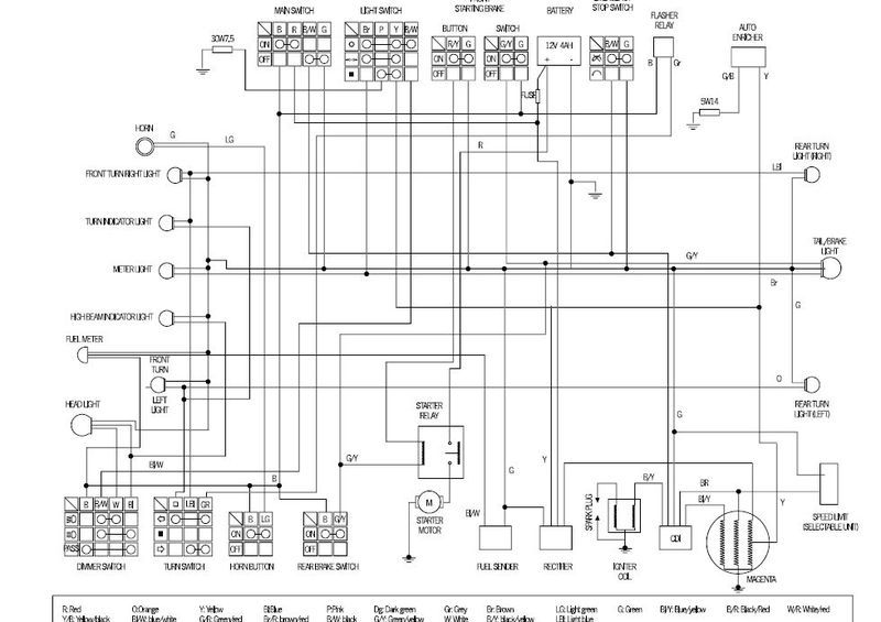 Wiring Diagram For A Taotao Ata 125d