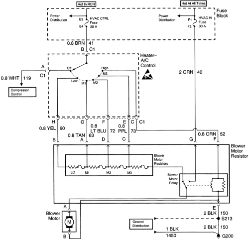 small resolution of 2005 caravan blower resistor wiring diagram
