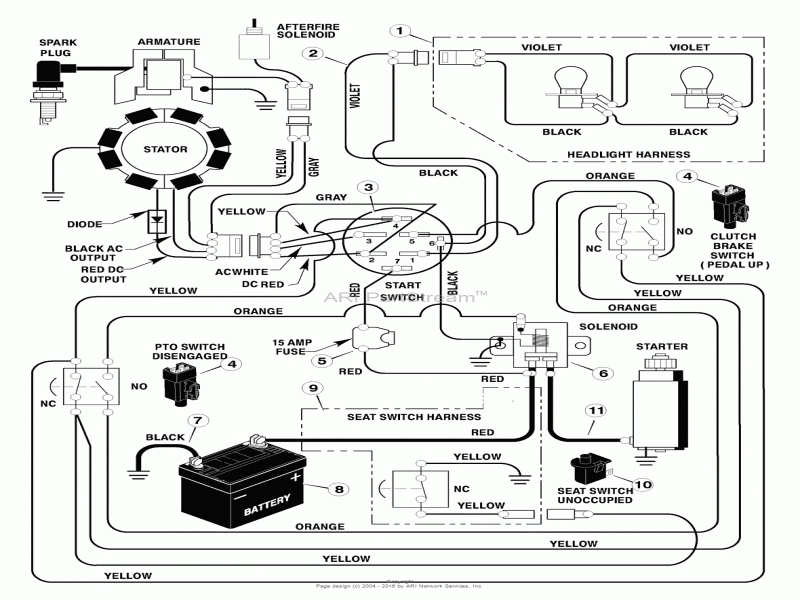 Wiring Diagram For Briggs And Stratton 14.5 Hp