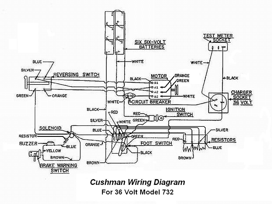 Golf Cart Wiring Harness Diagram Wiring Diagram For Cushman 898570a