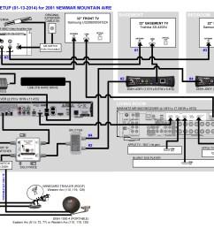 dish receiver wiring diagram wiring diagram dish network vip 222k wiring diagram for wiring diagramdish com [ 3300 x 2550 Pixel ]