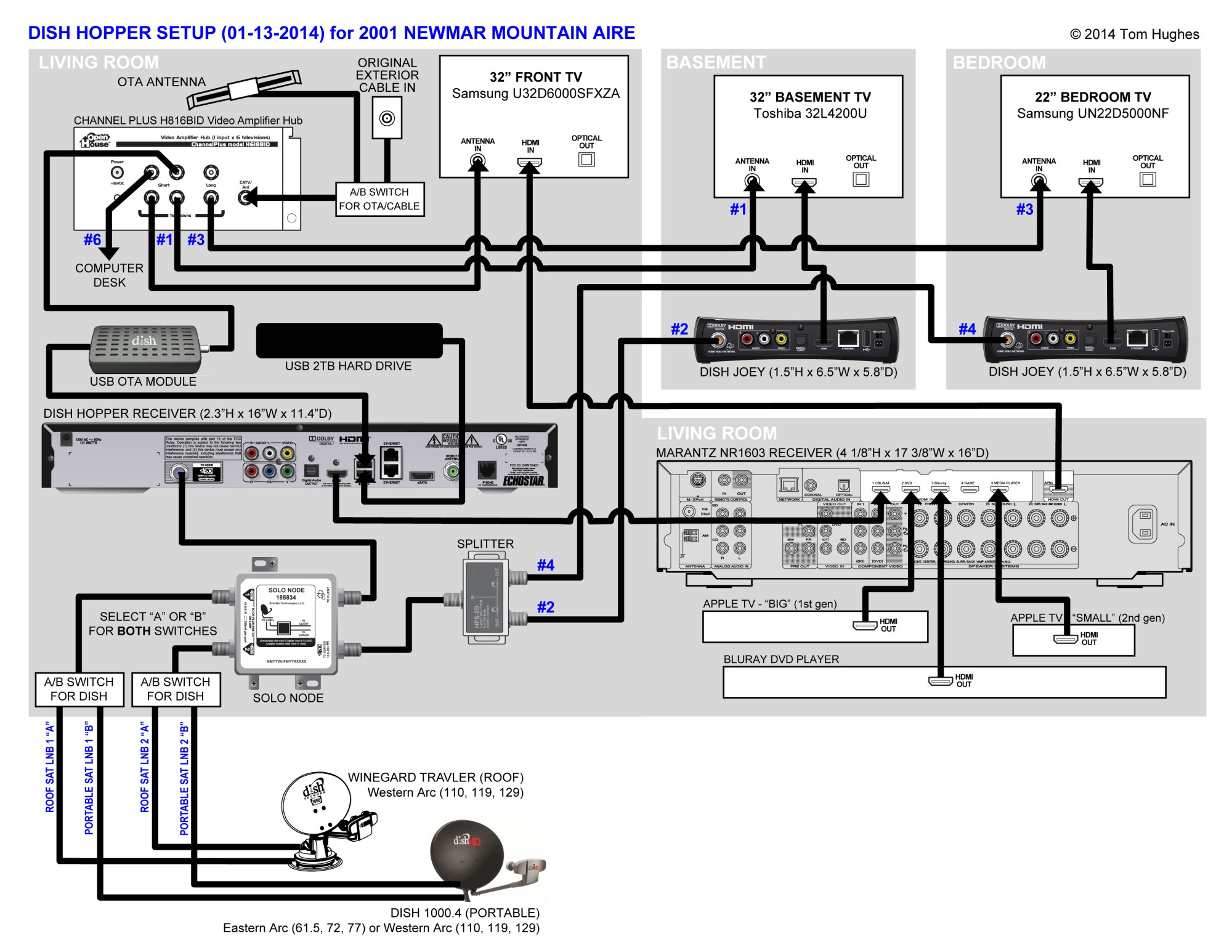 hight resolution of dish vip 222k wiring diagram wiring diagramdish vip 222 wiring diagram 15