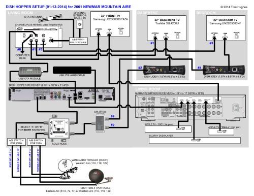 small resolution of dish vip 222k wiring diagram wiring diagramdish vip 222 wiring diagram 15