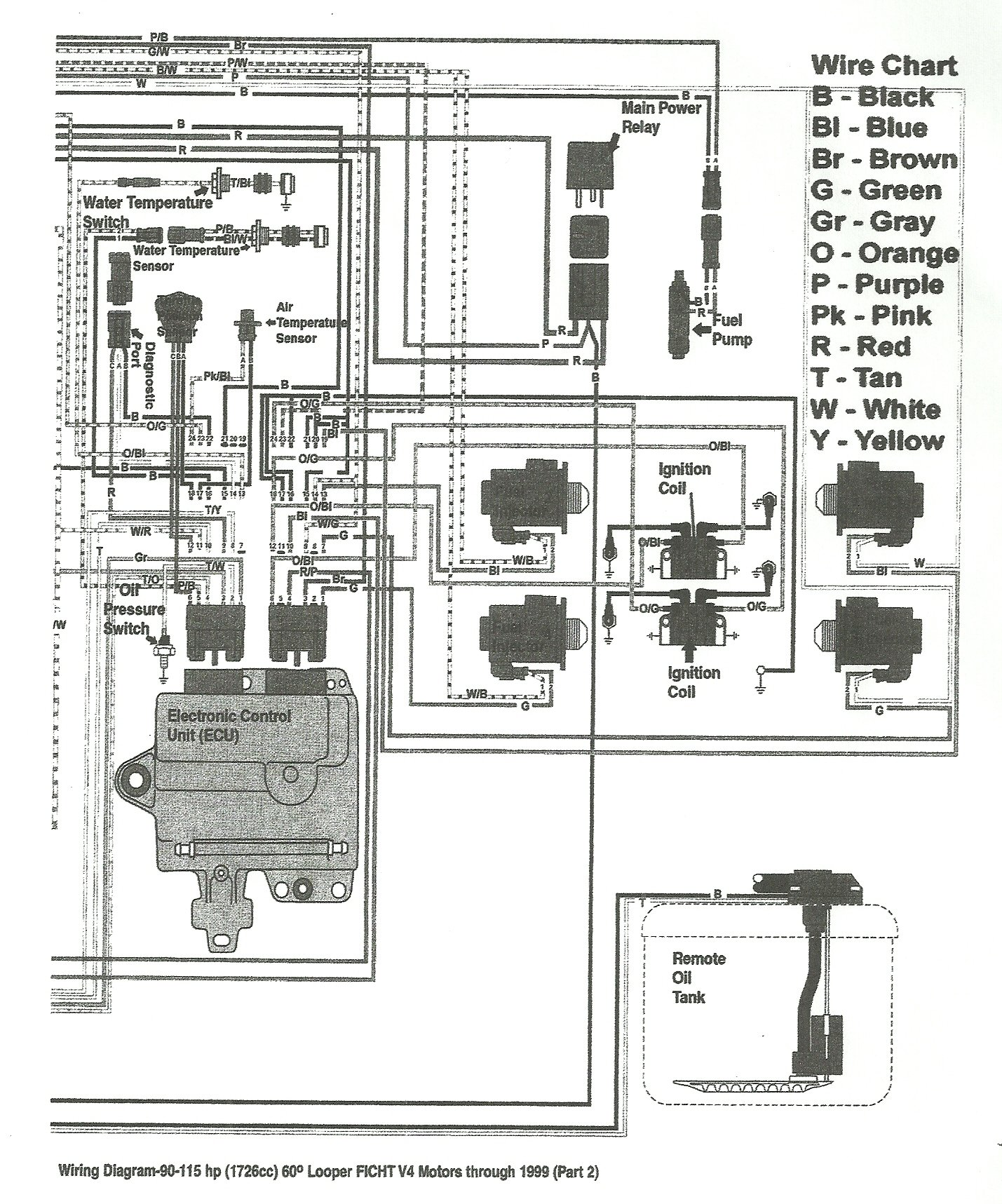Wiring Diagram For Evinrude 225 Ficht