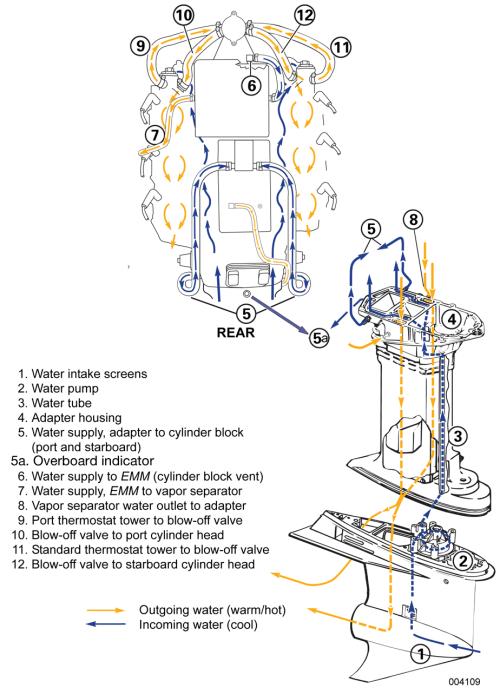 small resolution of 1996 evinrude ignition wiring diagram get free image about wiringevinrude schematics wiring diagram