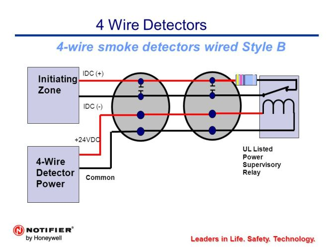 diagram 4 wire smoke detector wiring diagram vista 20 full