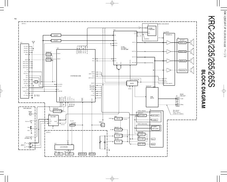 Wiring Diagram For Kenwood Car Stereo Krc4003