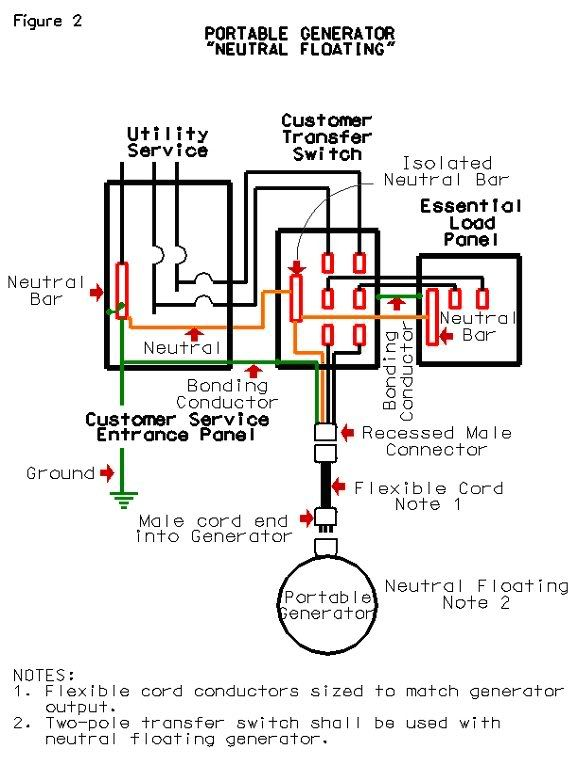 Wiring Diagram For Manual Transfer Switch Into 400a Service