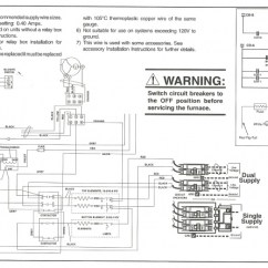 Intertherm Electric Furnace Wiring Diagram Plant To Label Nordyne E2eb 012ha Diagrams Schematic 015hb Thermostat Feh 015ha Model