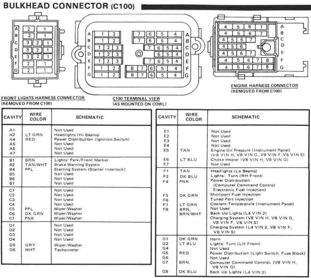 Wiring Diagram For The Firewall Plug On A Camaro