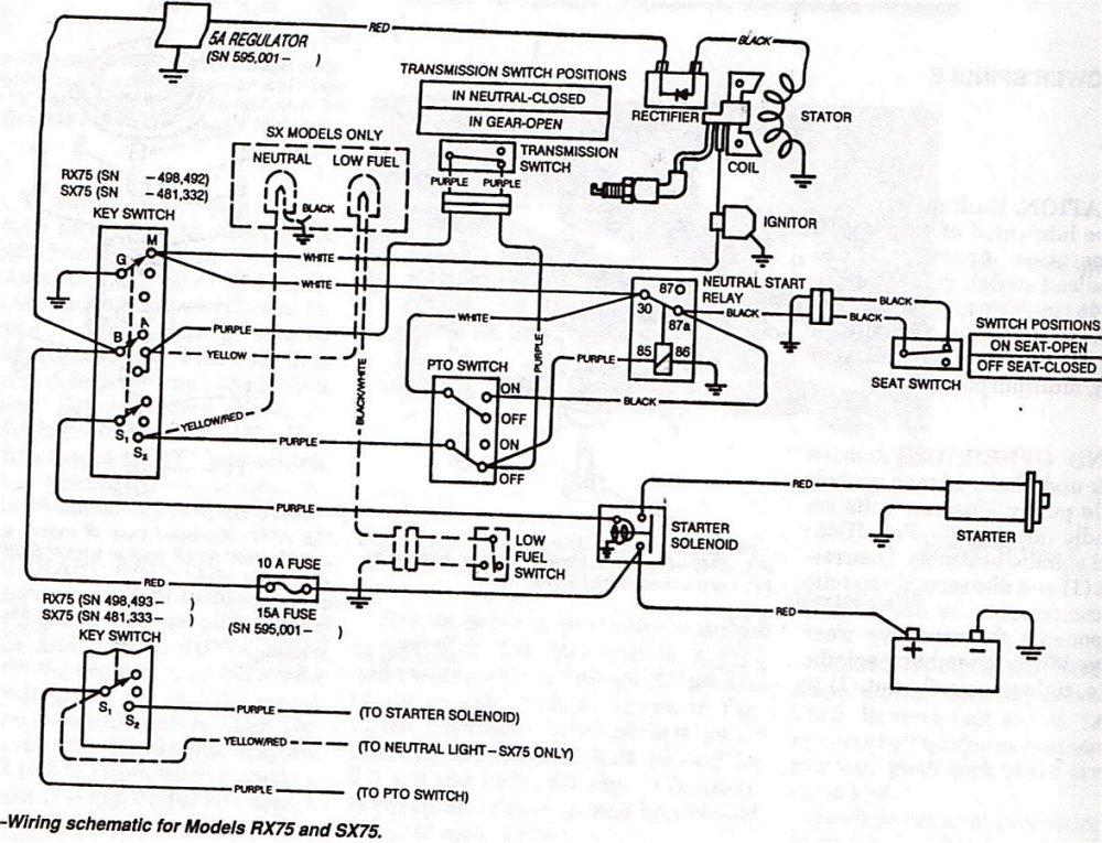 medium resolution of wiring diagram for cub cadet 125