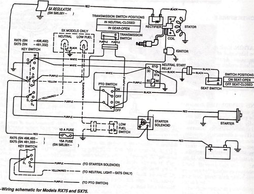 small resolution of wiring diagram for cub cadet 125