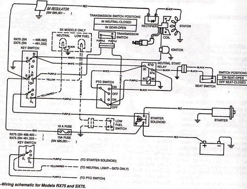 small resolution of cub cadet 125 wiring diagram