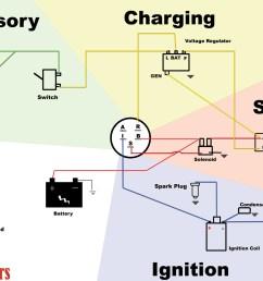 kohler engine ignition switch wiring [ 1500 x 1000 Pixel ]
