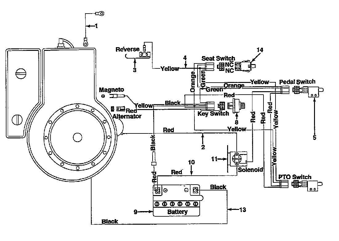Wiring Diagram For Troy-bilt Zt50