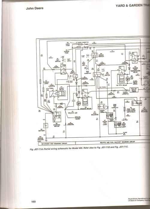 small resolution of wiring diagram john deere lt155 15 amp john deere lt155 wiring harness