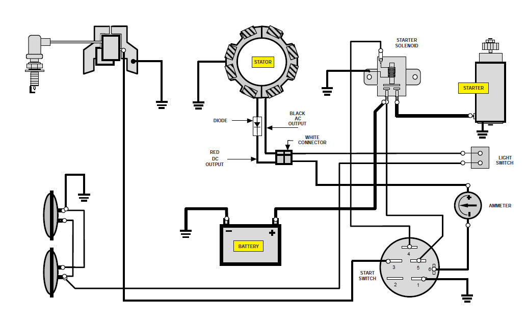 Wiring Diagram On An Old Murry Riding Mower From Selnoid