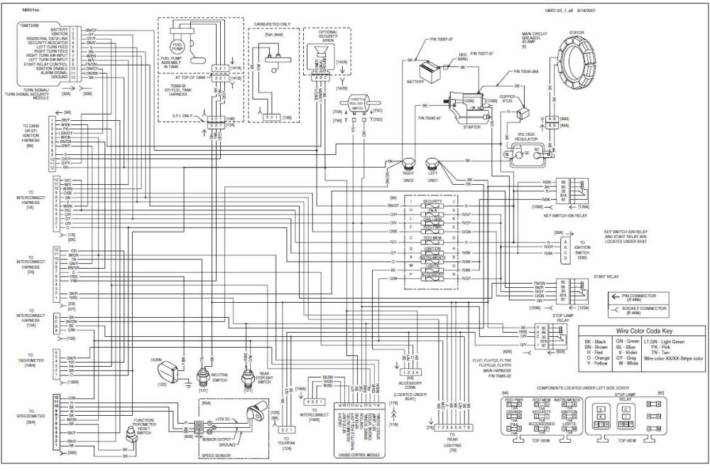 medium resolution of harley wiring diagram for 1998