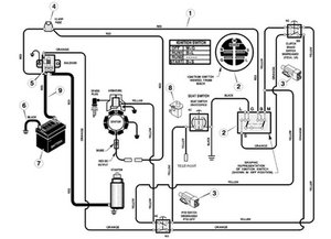 Wiring Diagram White 16.5 Hp Twin Riding Mower