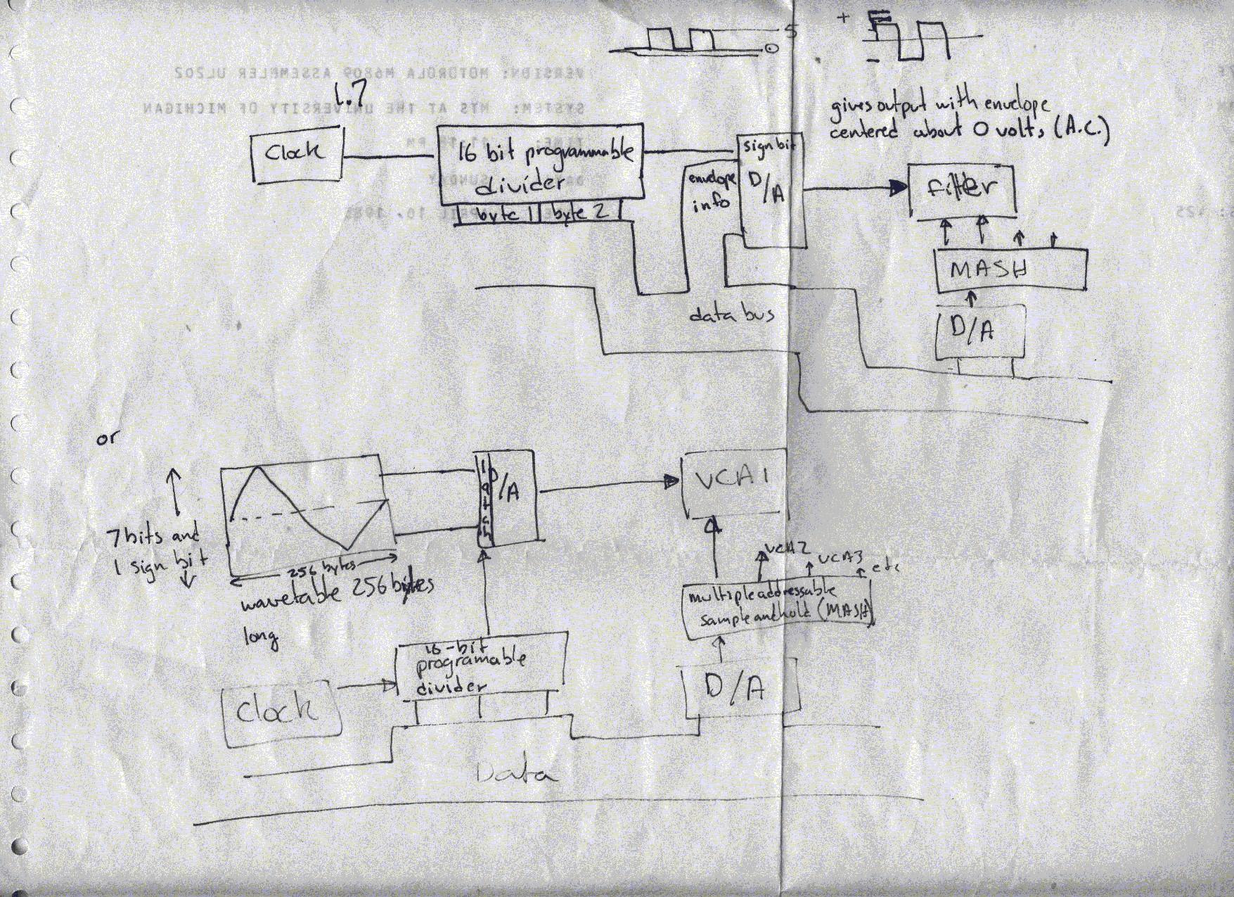 Woods Wiring Diagram