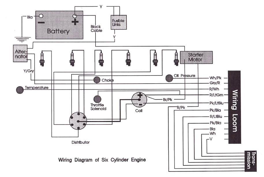 [DIAGRAM] Aprilia Falco Wiring Diagram FULL Version HD