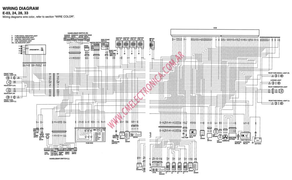 medium resolution of yamaha fzr 600 wiring diagram 98 yamaha fzr 600 wiring diagram fzr 600 wiring diagram