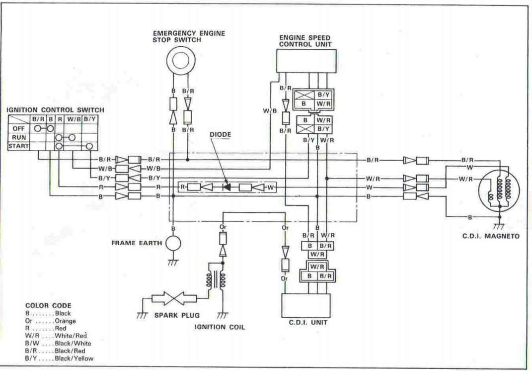 Yamaha Ls2000 Wiring Diagram