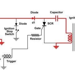 yamaha ysr50 wiring diagram 1 wiring diagram source yamaha ysr 50 body yamaha ysr50 wiring diagram [ 1280 x 720 Pixel ]