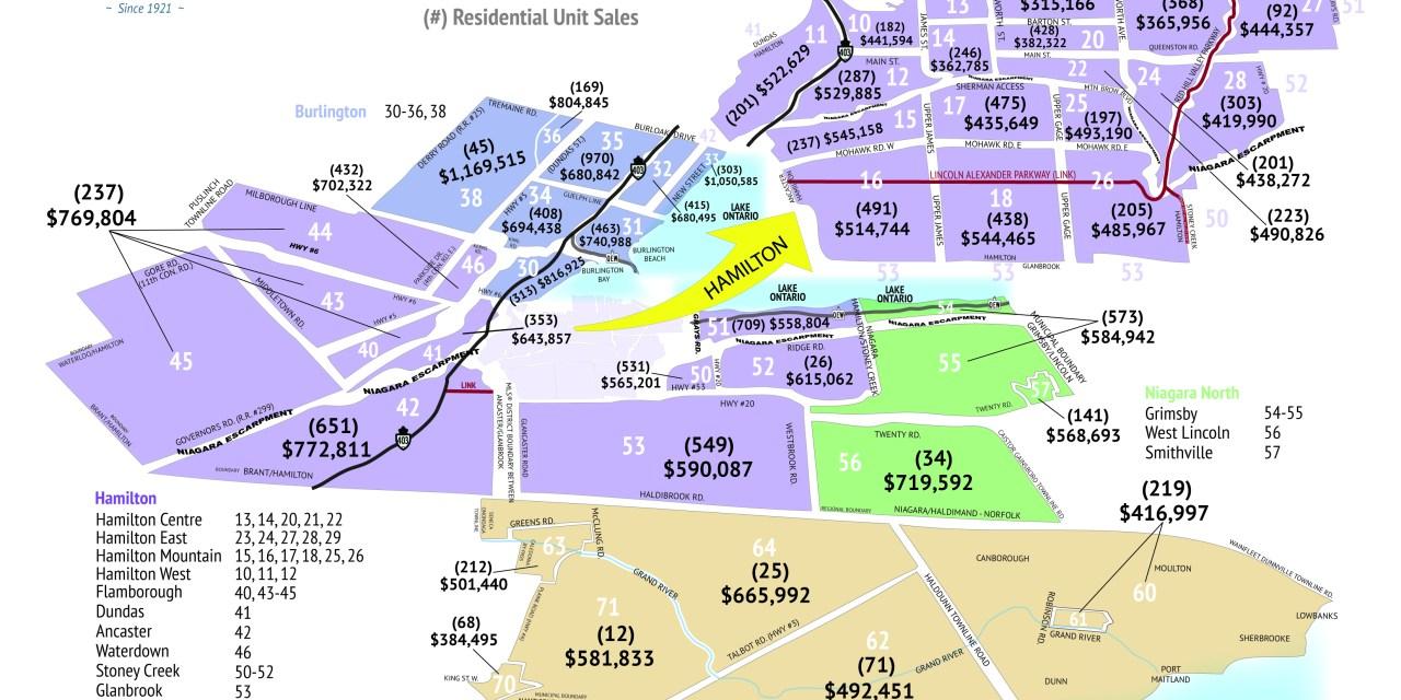 Relators Association of Hamilton Burlington: 2019 Real Estate Stats