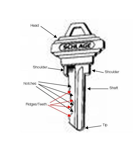 The Parts of a Pin and Tumbler Lock Key « Schlage Locks