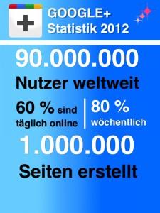 Google-Plus-Stand-01-2012